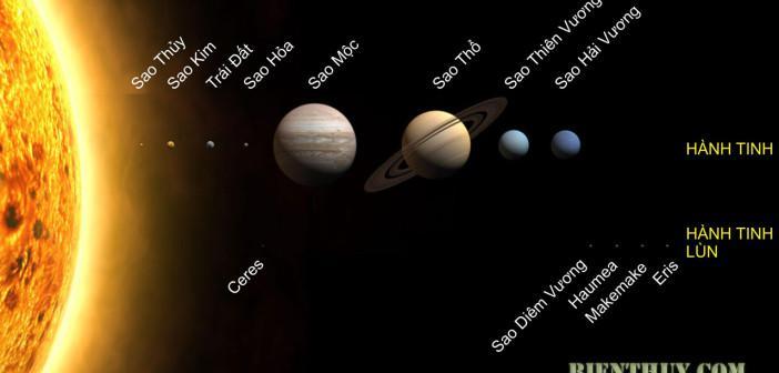 Ý nghĩa các sao, cúng Sao và giải hạn