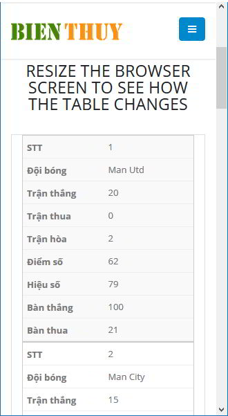 Responsive Bootstrap Table on Desktop on Mobile and Tablet